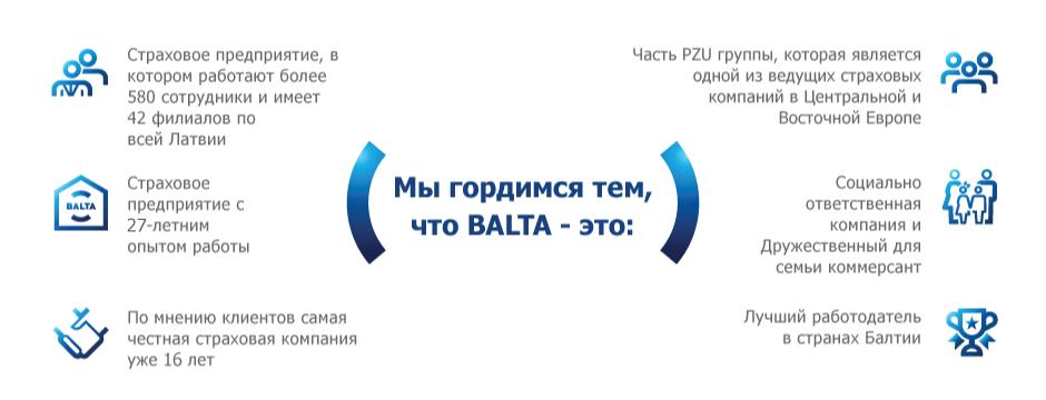 BALTA Страхование